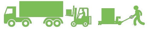 SECURE UNSTABLE LOADS DURING TRANSFER WITHIN THE WAREHOUSE, PRODUCTION PLANT OR DC